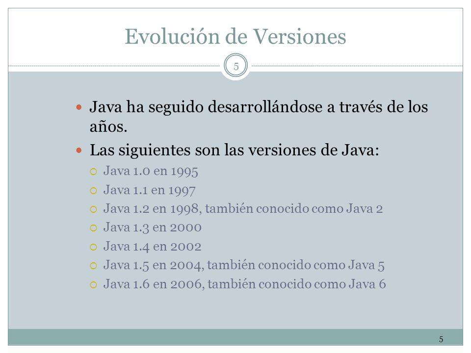 Evolución de Versiones