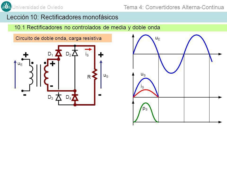 + + + - - - Lección 10: Rectificadores monofásicos