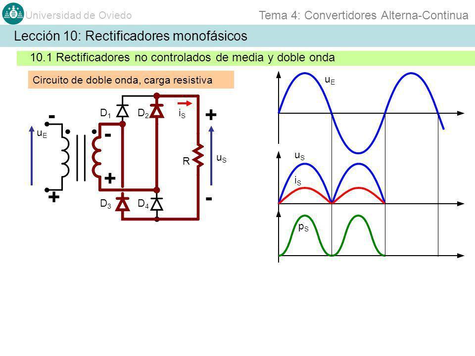 - + - + + - Lección 10: Rectificadores monofásicos