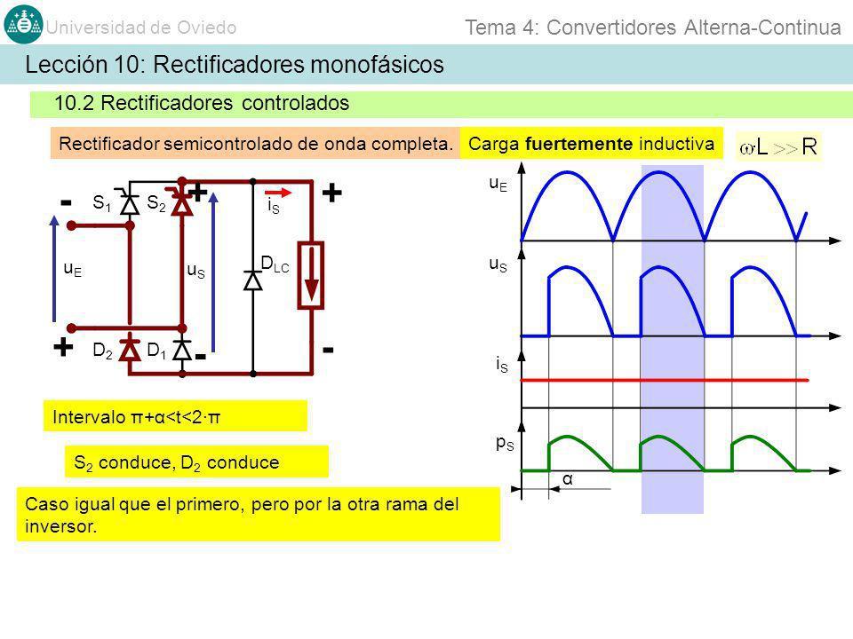 + + - + - - Lección 10: Rectificadores monofásicos