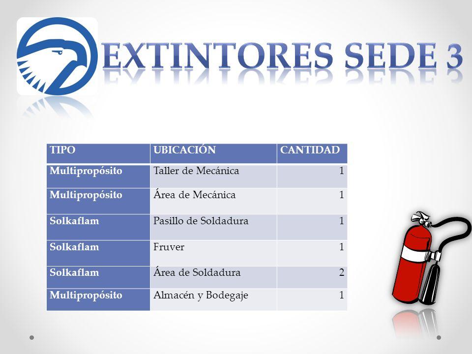 Extintores sede 3 TIPO UBICACIÓN CANTIDAD Multipropósito