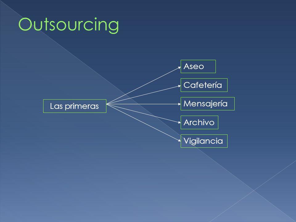 Outsourcing Aseo Cafetería Mensajería Las primeras Archivo Vigilancia