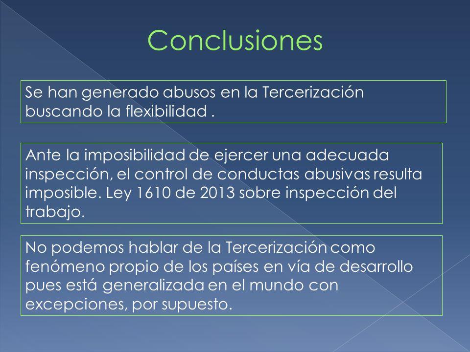 Conclusiones Se han generado abusos en la Tercerización buscando la flexibilidad .