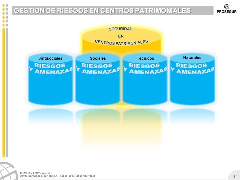 GESTION DE RIESGOS EN CENTROS PATRIMONIALES