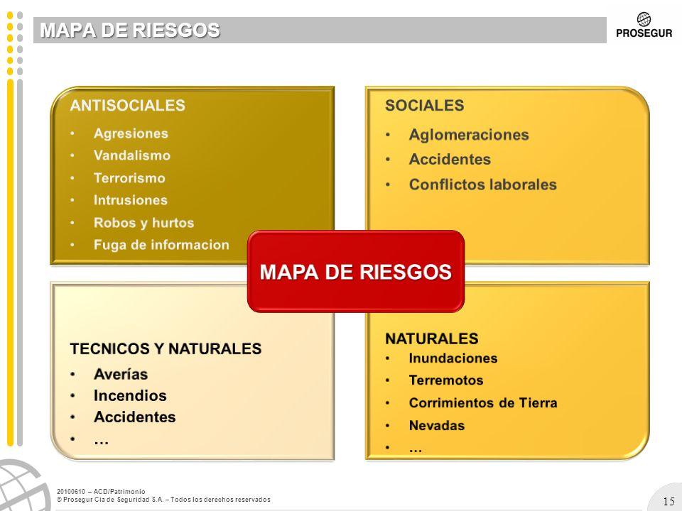 MAPA DE RIESGOS MAPA DE RIESGOS ANTISOCIALES SOCIALES Aglomeraciones