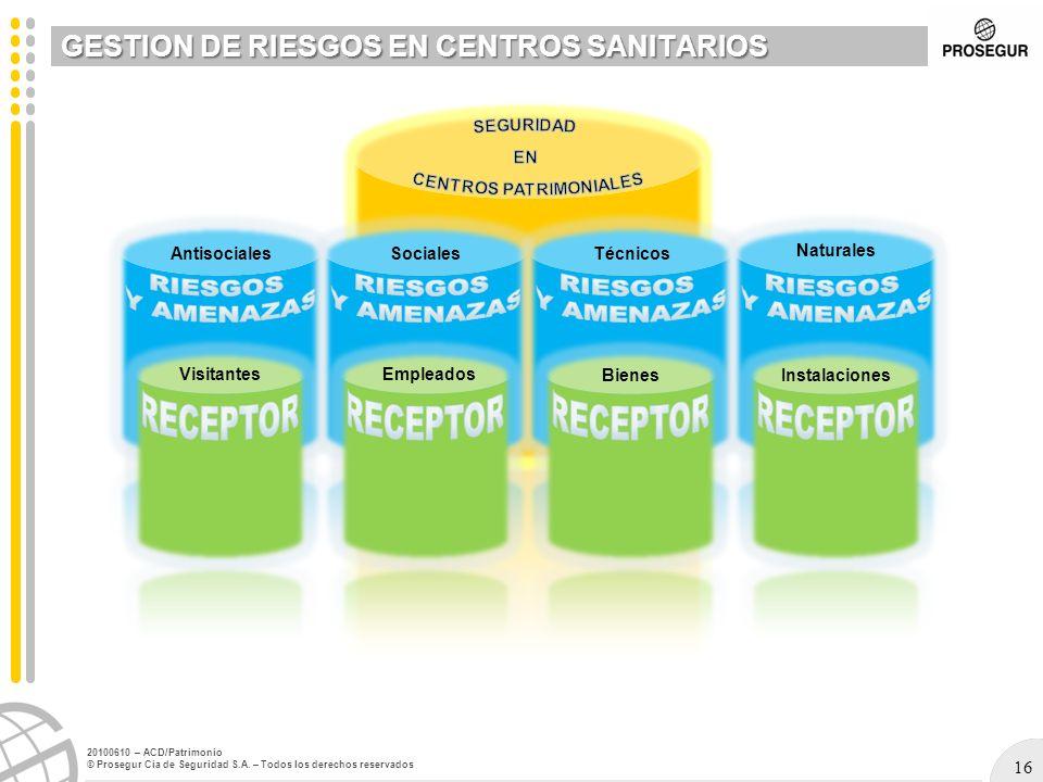 GESTION DE RIESGOS EN CENTROS SANITARIOS
