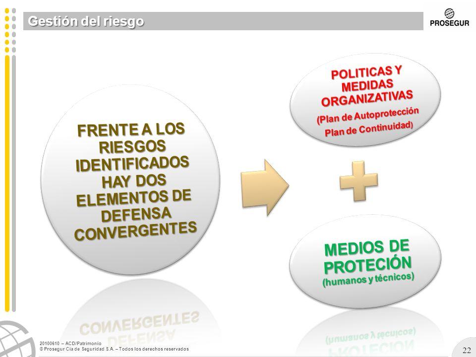 (Plan de Autoprotección MEDIOS DE PROTECIÓN (humanos y técnicos)