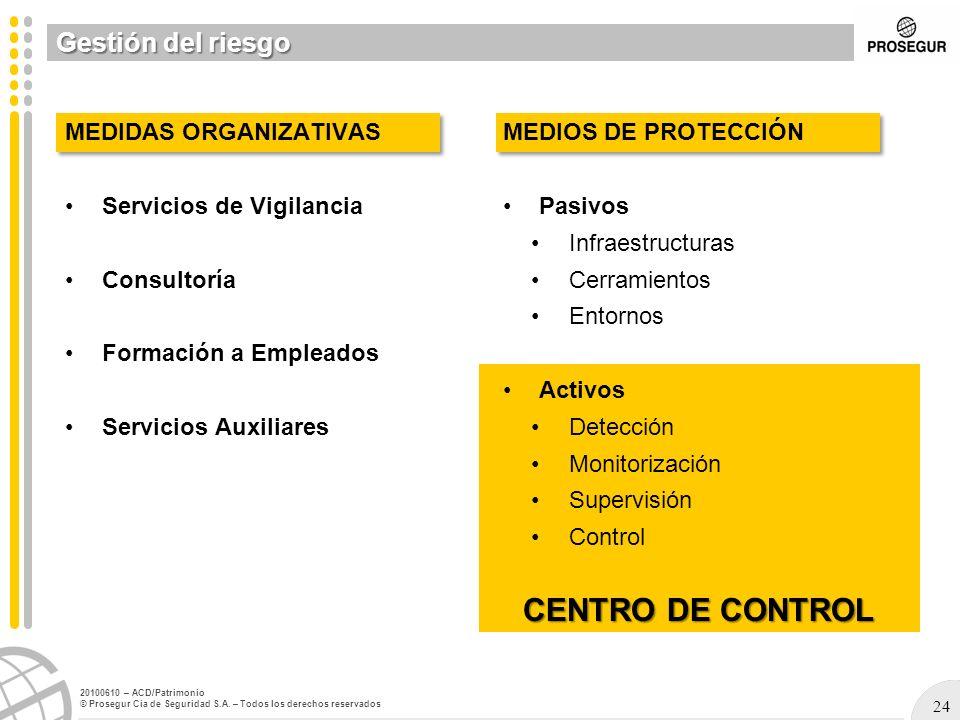 CENTRO DE CONTROL Gestión del riesgo MEDIDAS ORGANIZATIVAS