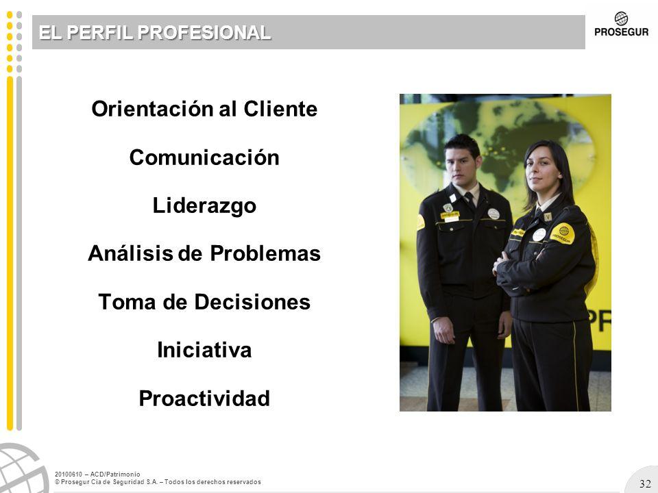 EL PERFIL PROFESIONAL Orientación al Cliente Comunicación Liderazgo Análisis de Problemas Toma de Decisiones Iniciativa Proactividad