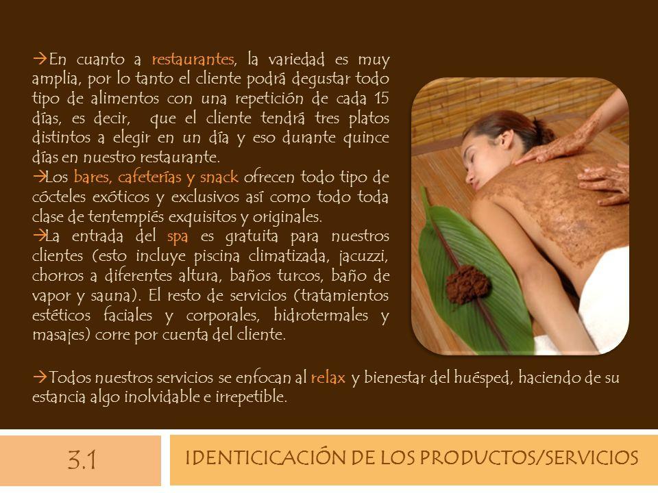 IDENTICICACIÓN DE LOS PRODUCTOS/SERVICIOS