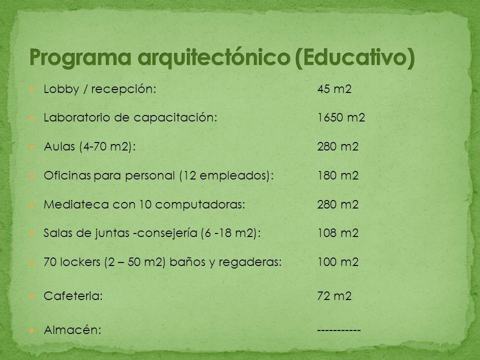 Programa arquitectónico (Educativo)