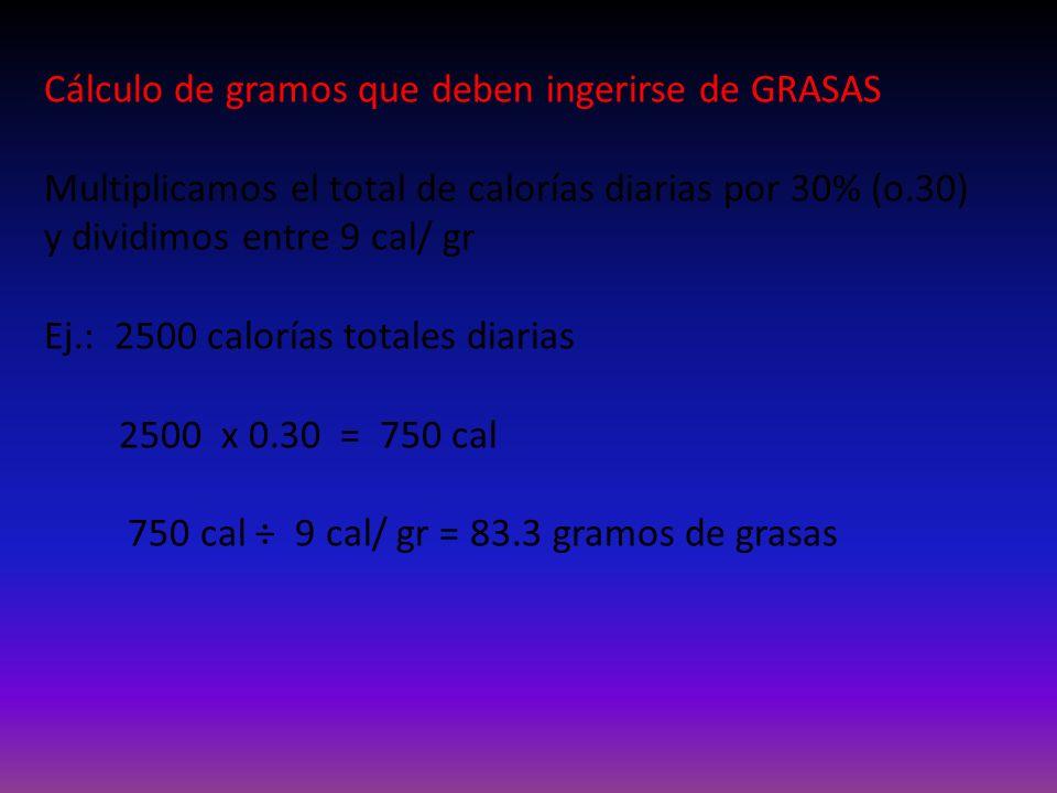 Cálculo de gramos que deben ingerirse de GRASAS