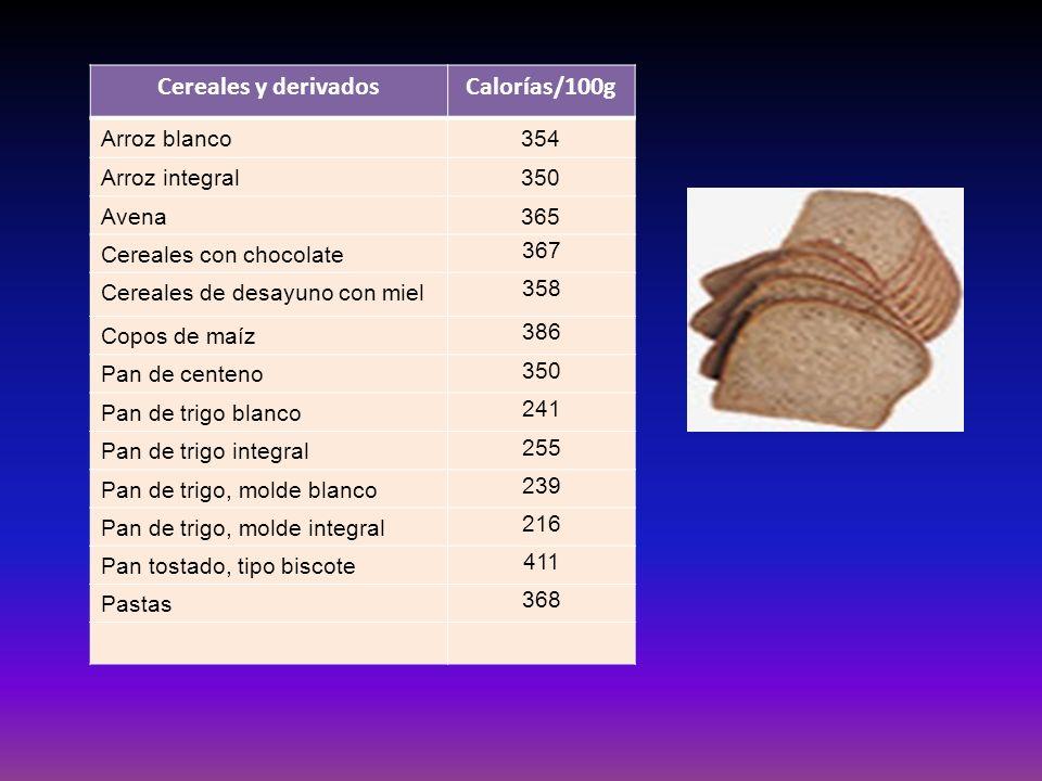 Cereales y derivados Calorías/100g