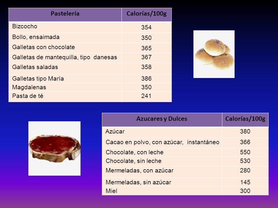 Pastelería Calorías/100g Azucares y Dulces Calorías/100g