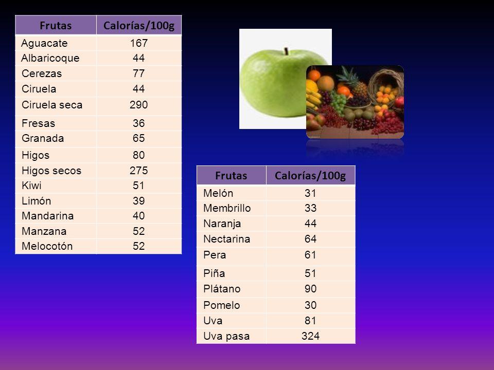 Frutas Calorías/100g Frutas Calorías/100g
