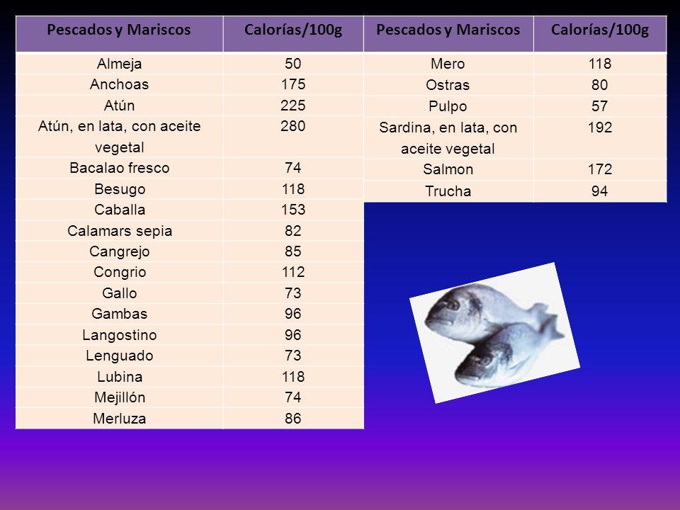 Pescados y Mariscos Calorías/100g Pescados y Mariscos Calorías/100g