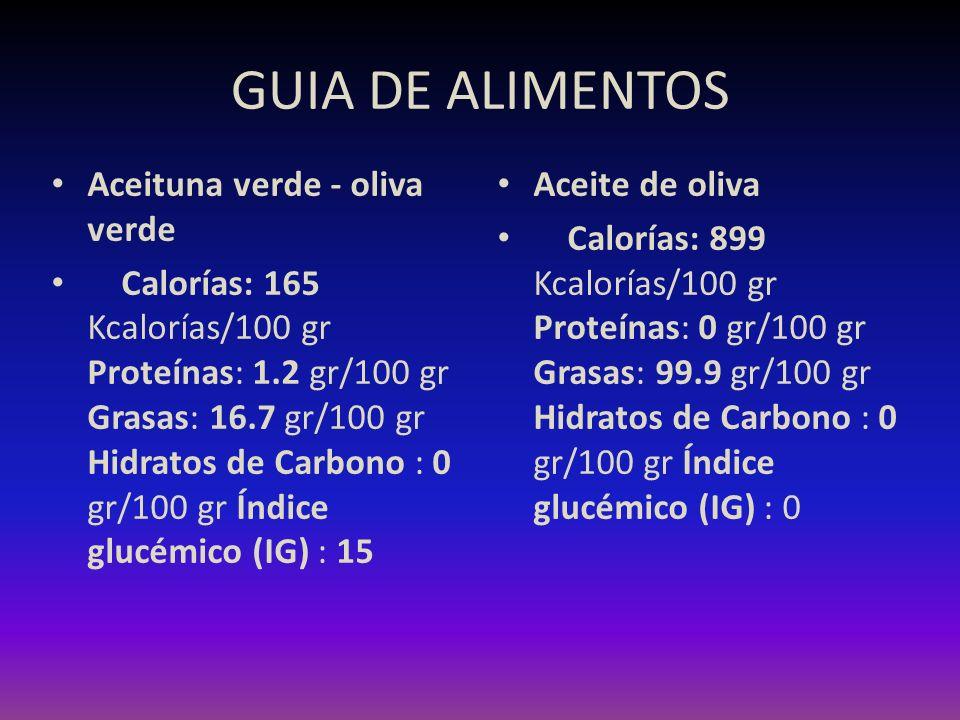 GUIA DE ALIMENTOS Aceituna verde - oliva verde