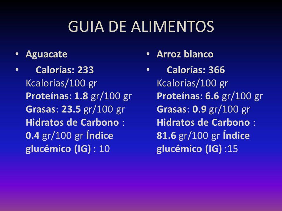 GUIA DE ALIMENTOS Aguacate