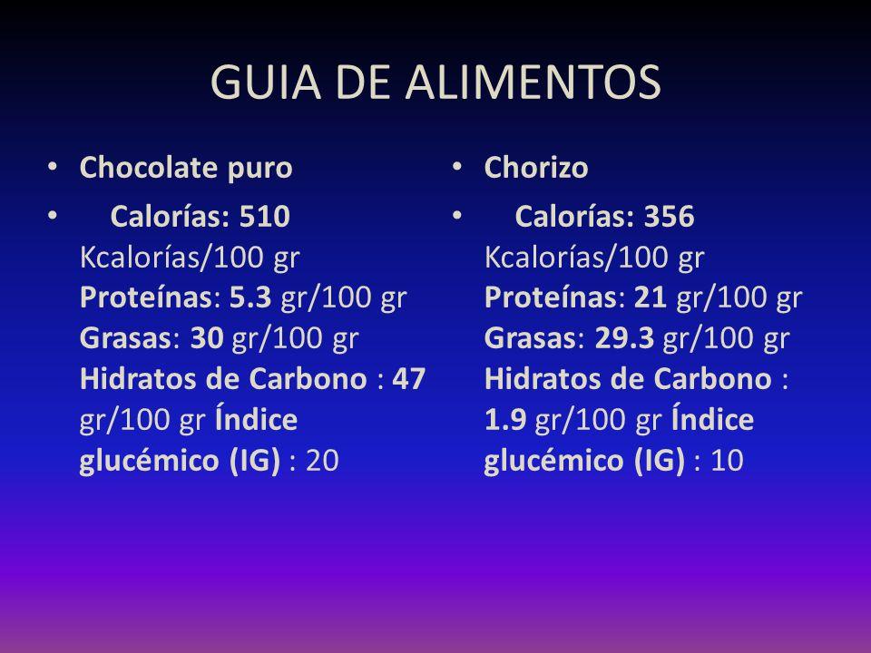GUIA DE ALIMENTOS Chocolate puro