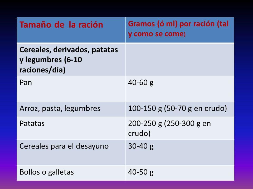 Tamaño de la ración Gramos (ó ml) por ración (tal y como se come)