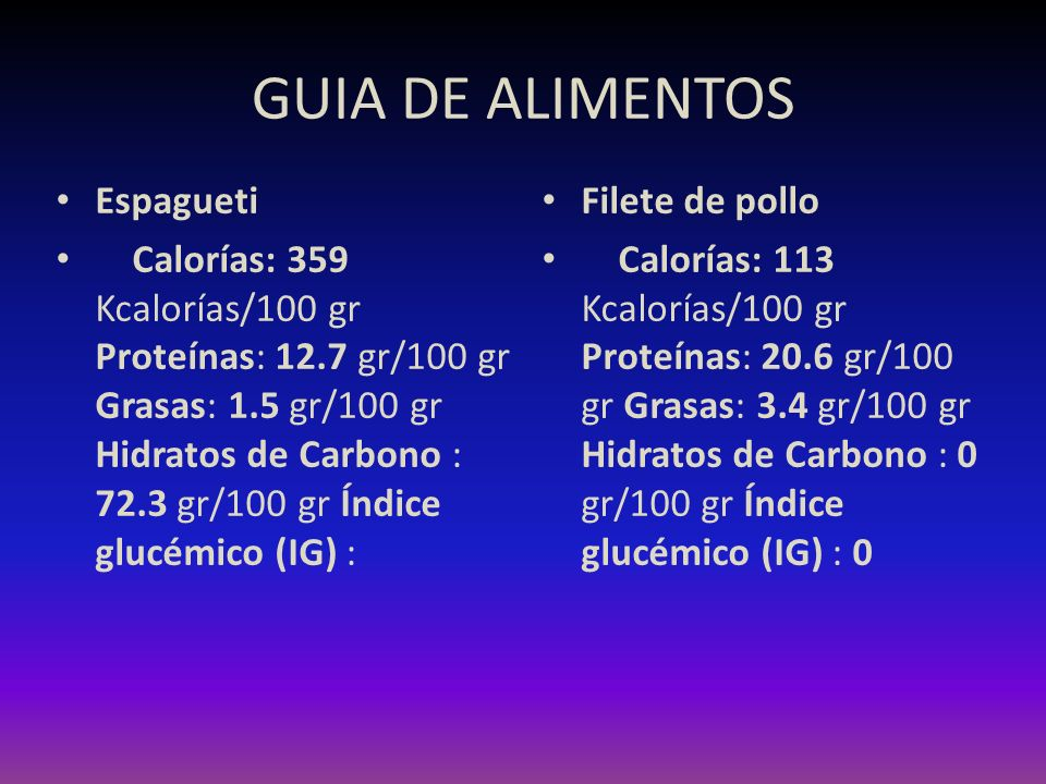 GUIA DE ALIMENTOS Espagueti