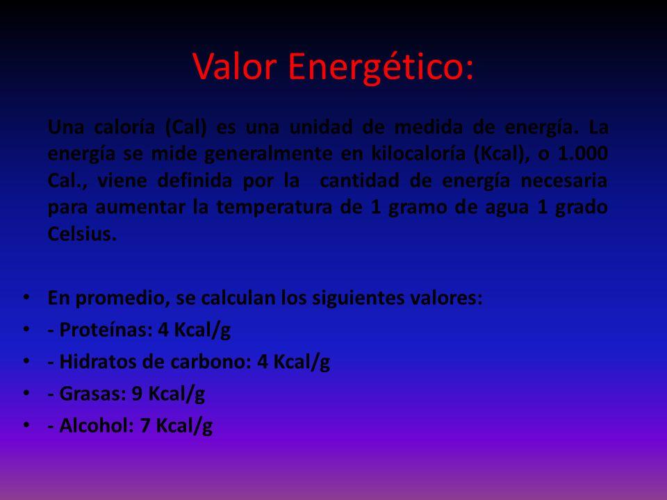 Valor Energético: