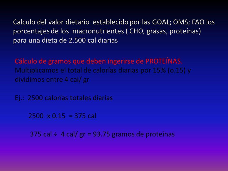 Calculo del valor dietario establecido por las GOAL; OMS; FAO los porcentajes de los macronutrientes ( CHO, grasas, proteínas) para una dieta de 2.500 cal diarias