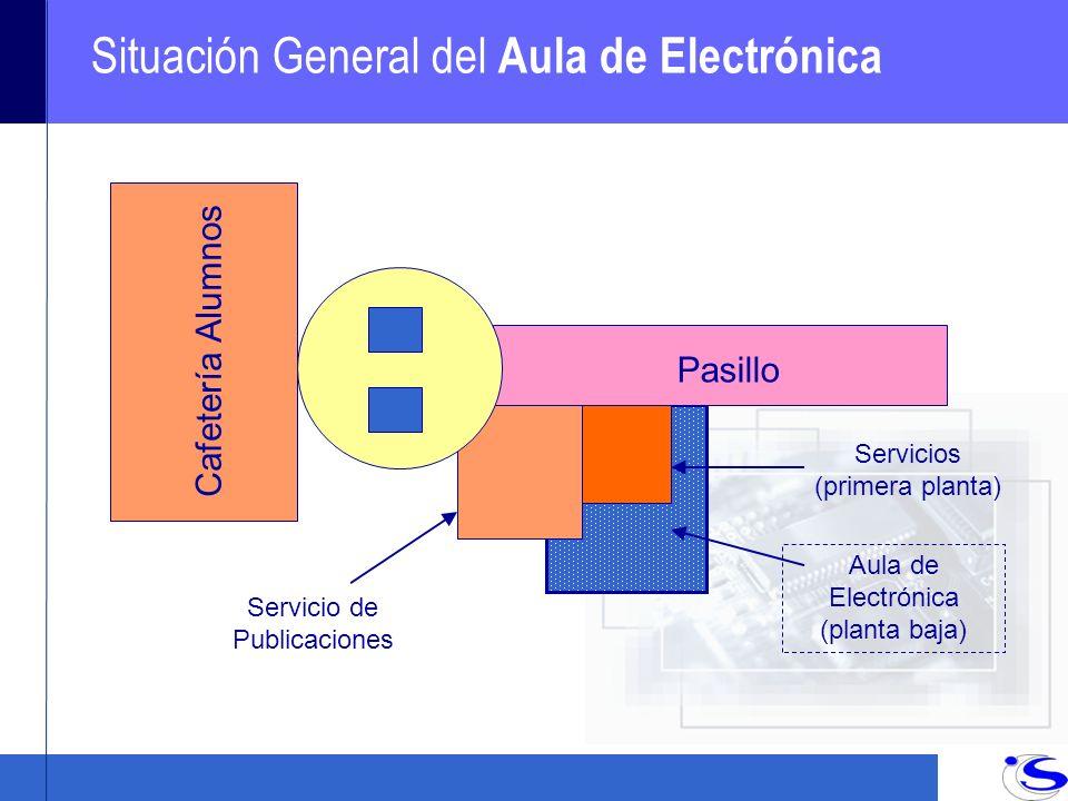 Situación General del Aula de Electrónica