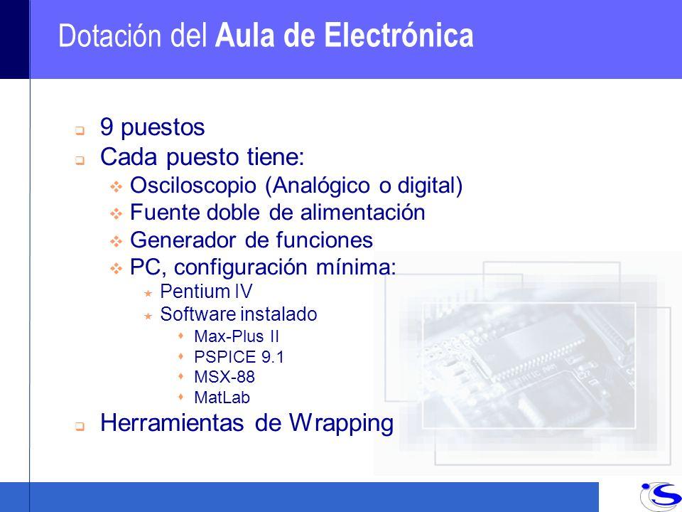 Dotación del Aula de Electrónica