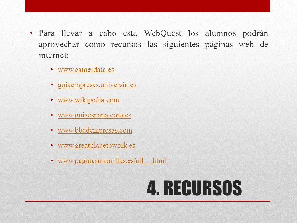 Para llevar a cabo esta WebQuest los alumnos podrán aprovechar como recursos las siguientes páginas web de internet: