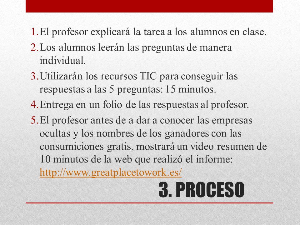 3. PROCESO El profesor explicará la tarea a los alumnos en clase.