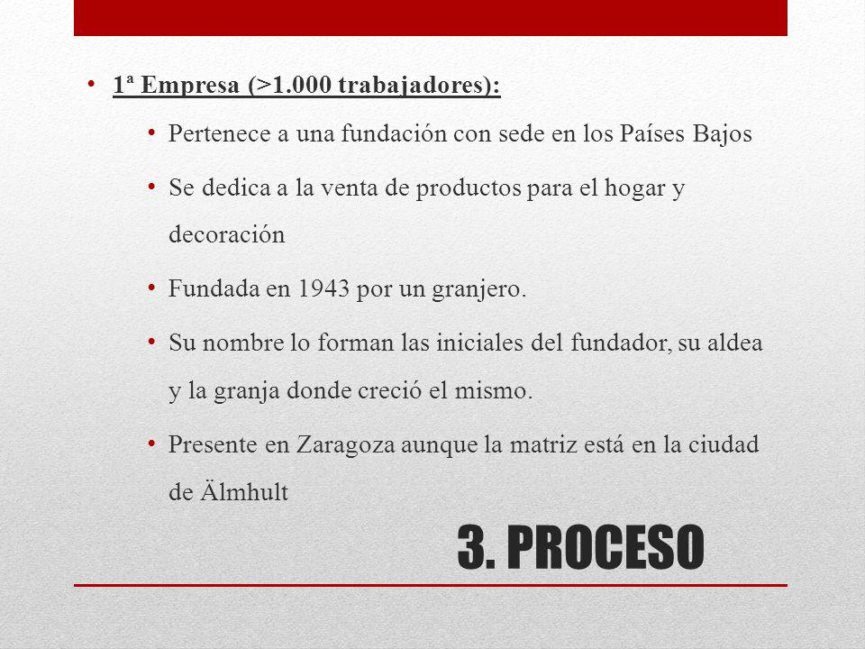 3. PROCESO 1ª Empresa (>1.000 trabajadores):