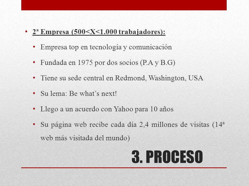 3. PROCESO 2ª Empresa (500<X<1.000 trabajadores):