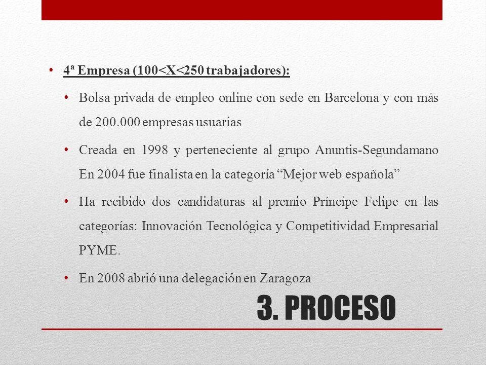 3. PROCESO 4ª Empresa (100<X<250 trabajadores):