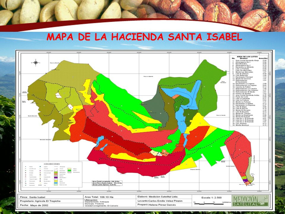 MAPA DE LA HACIENDA SANTA ISABEL