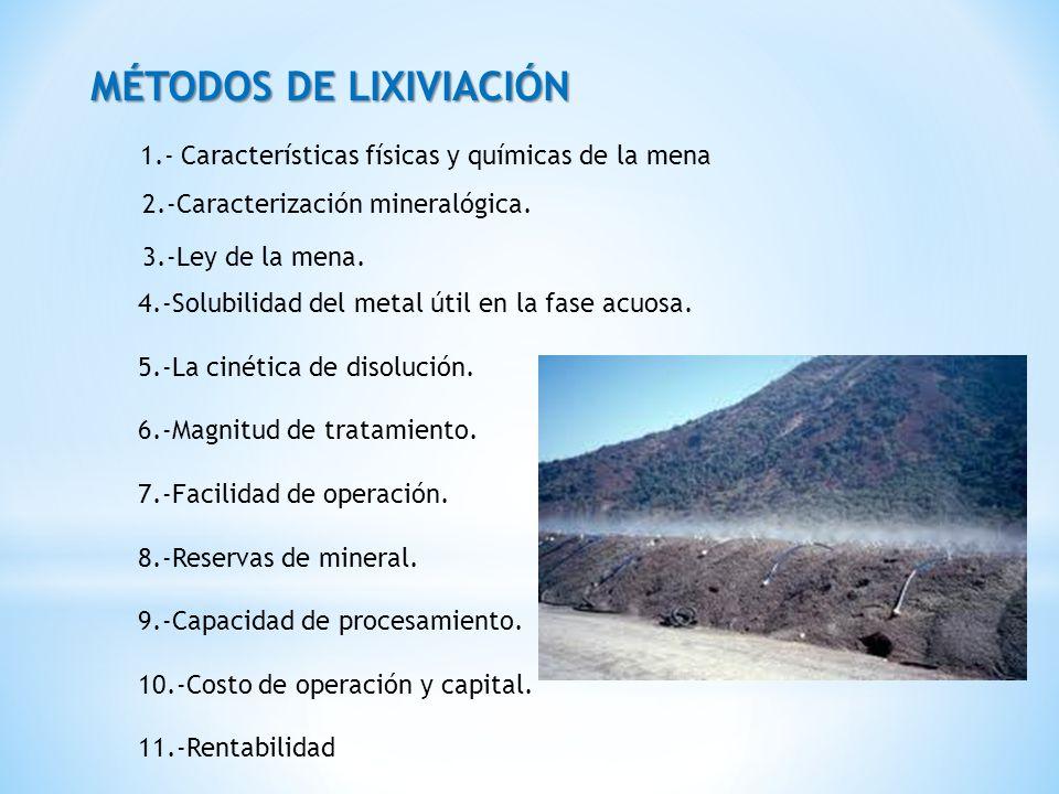 MÉTODOS DE LIXIVIACIÓN