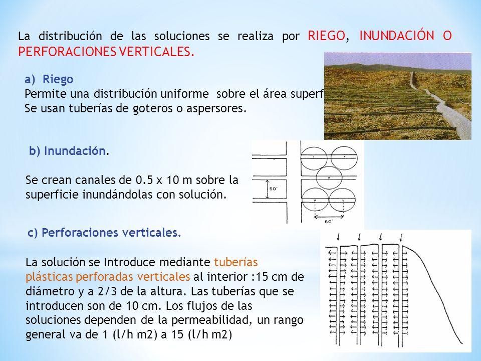 La distribución de las soluciones se realiza por RIEGO, INUNDACIÓN O PERFORACIONES VERTICALES.