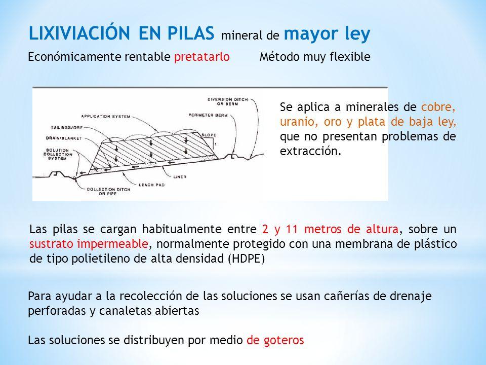 LIXIVIACIÓN EN PILAS mineral de mayor ley