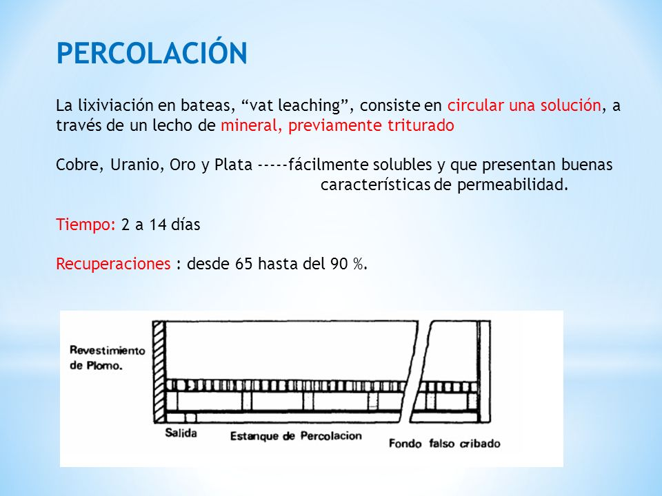 PERCOLACIÓNLa lixiviación en bateas, vat leaching , consiste en circular una solución, a través de un lecho de mineral, previamente triturado.