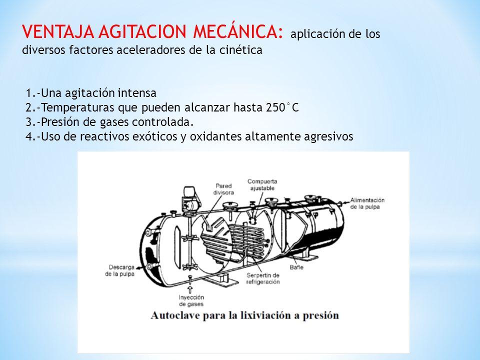 VENTAJA AGITACION MECÁNICA: aplicación de los diversos factores aceleradores de la cinética