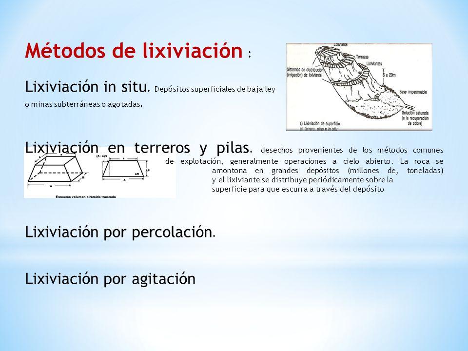 Métodos de lixiviación :