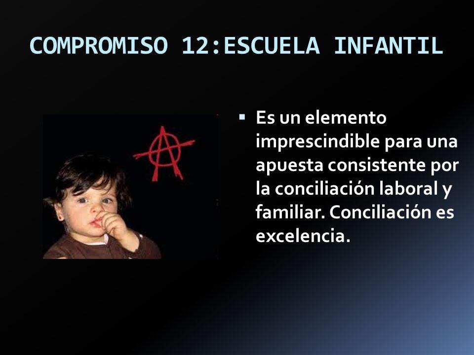 COMPROMISO 12:ESCUELA INFANTIL