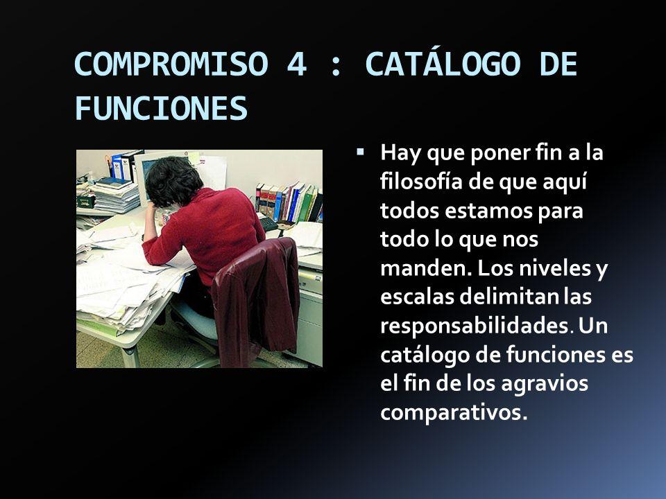 COMPROMISO 4 : CATÁLOGO DE FUNCIONES