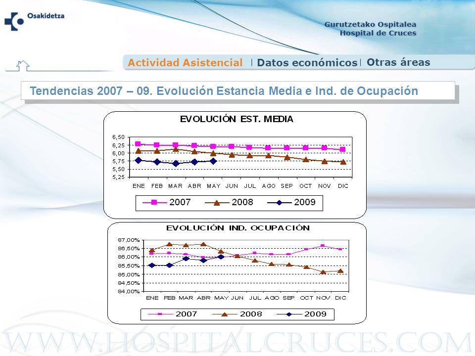Tendencias 2007 – 09. Evolución Estancia Media e Ind. de Ocupación