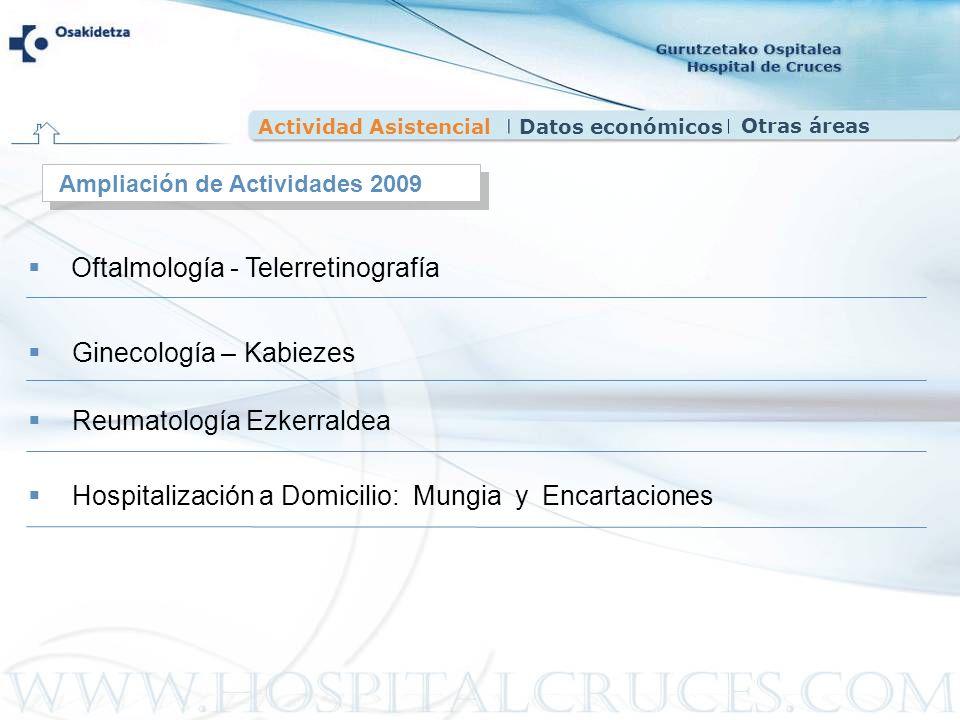 Ginecología – Kabiezes