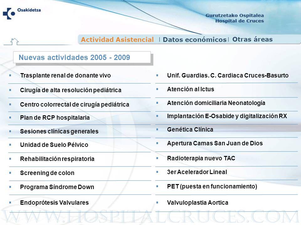 Nuevas actividades 2005 - 2009 Actividad Asistencial Datos económicos