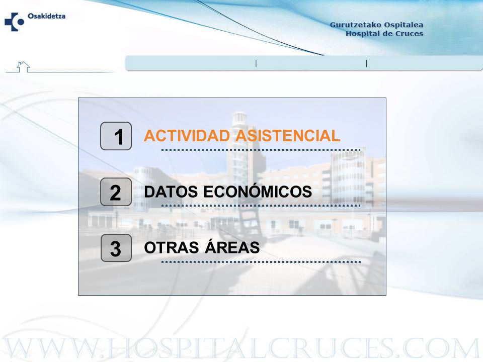 1 ACTIVIDAD ASISTENCIAL 2 DATOS ECONÓMICOS 3 OTRAS ÁREAS