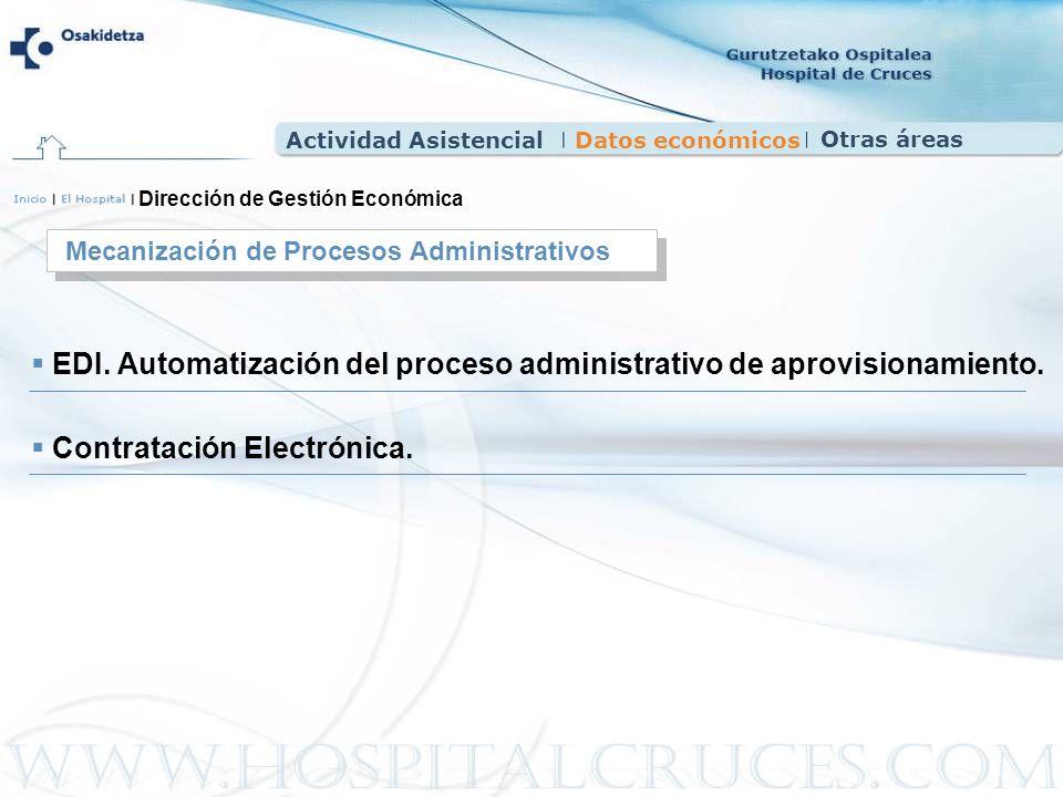 EDI. Automatización del proceso administrativo de aprovisionamiento.
