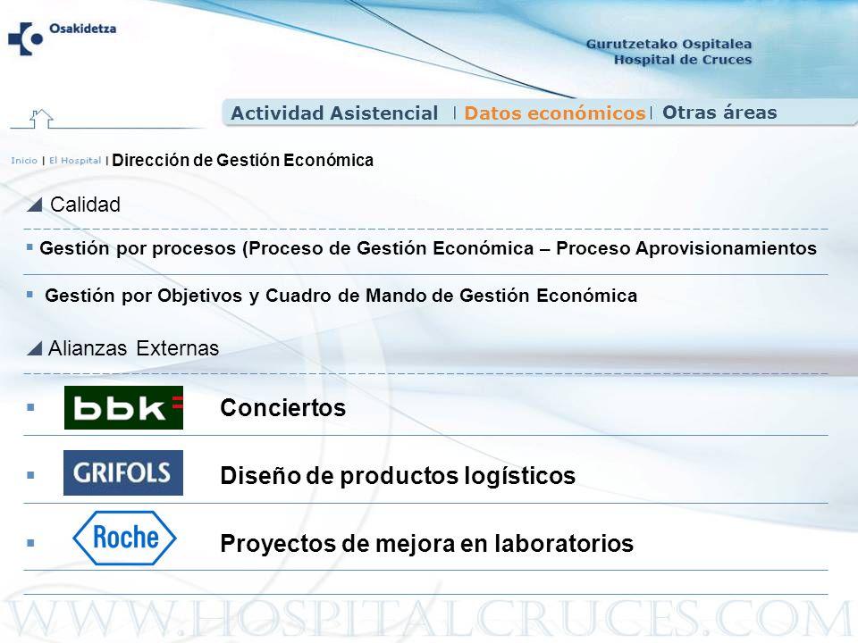 Diseño de productos logísticos