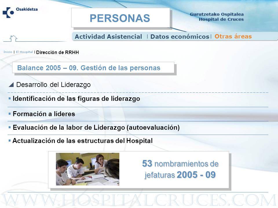 53 nombramientos de jefaturas 2005 - 09